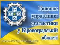 Чисельність мешканців Кіровоградщини продовжує скорочуватися