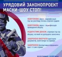 Депутати підтримали урядову ініціативу захисту бізнесу від «маски-шоу»