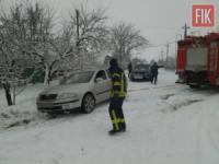 Кіровоградщина: оперативна інформація щодо ситуації на дорогах