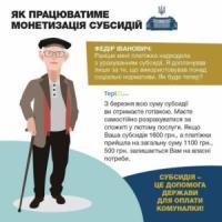 В Україні розпочалася масштабна монетизація субсидій