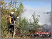 На відкритих територіях Кіровоградщини виникло 10 пожеж