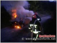 За добу на Кіровоградщині у житловому секторі виникло 3 пожежі