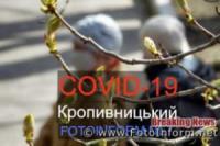 COVID-19: На Кіровоградщині виявили вже 9861 хворого