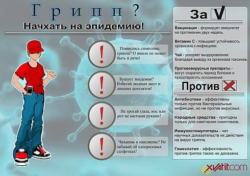 Гриппу – НЕТ (инфографика)